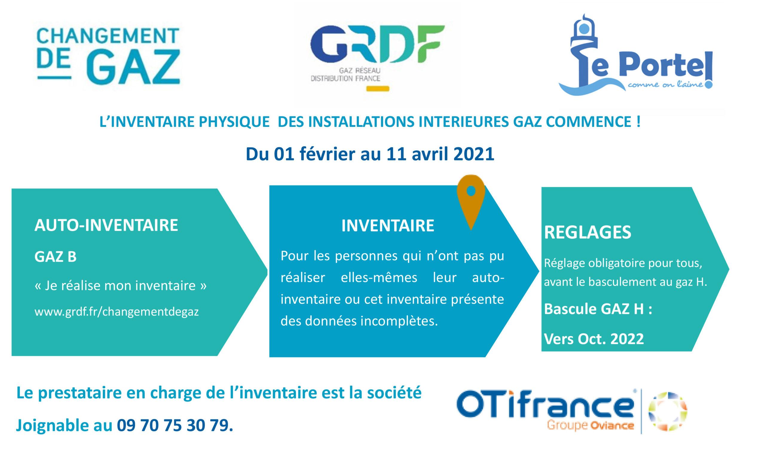 Changement de gaz